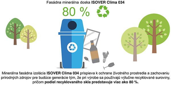 isover 2